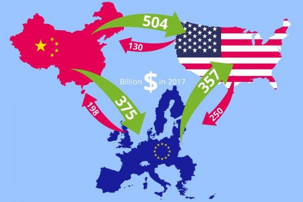 The Coming US-EU Trade War Promises to Be Delicious Indeed